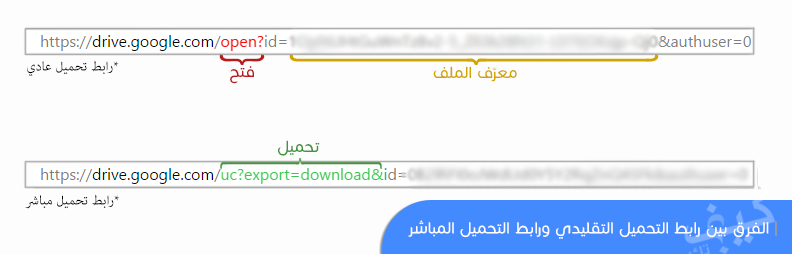 dirlink_googledrive-0