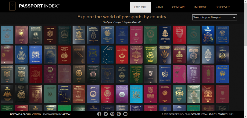 كيفية معرفة قوة جواز السفر